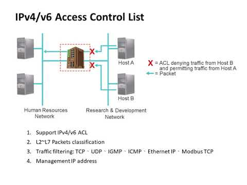 8  Cyber Security: ACL_Access Control List