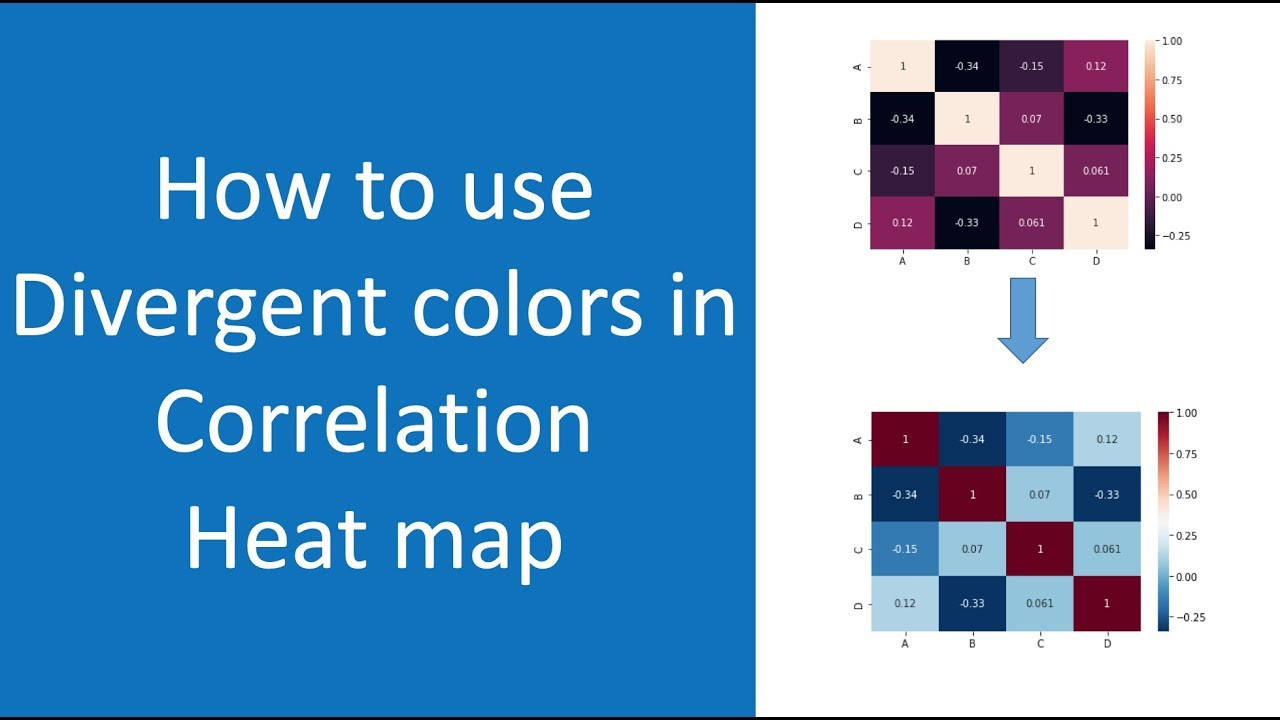 How to use divergent colormap in Seaborn heatmap in Python