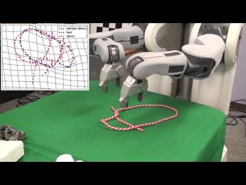 Autonomous Robotic Knot Tying through Learning from Demonstrations