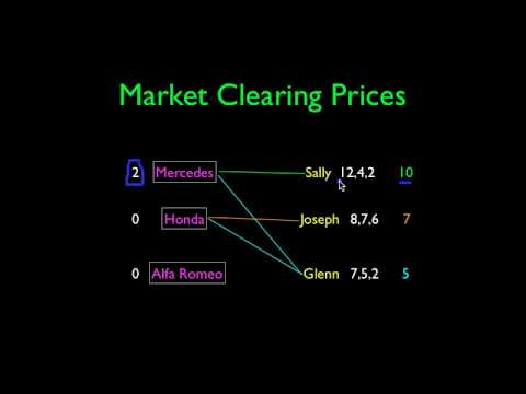 Market clearing price ipo