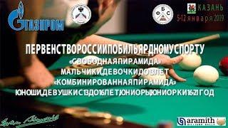 АБРАМОВ ИОСИФ v БАЛОВ АРТЕМ | ПЕРВЕНСТВО РОССИИ | БИЛЬЯРД | КАЗАНЬ 9-12 января 2019