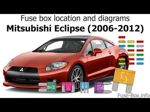 Fuse Box Location And Diagrams Mitsubishi Eclipse 2006 2012 Youtube