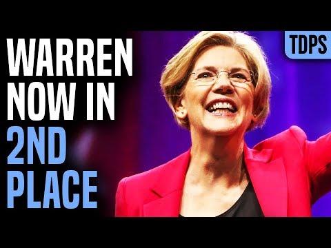 BREAKING: Elizabeth Warren Surges into 2nd Place