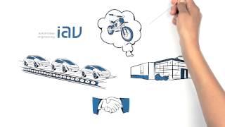 Das ist IAV thumbnail