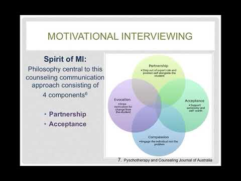Stages Of Change & Motivational Interviewing