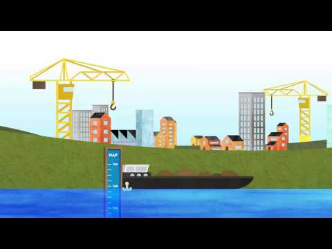 Animation On The Delta Programme In The Netherlands - English Version.
