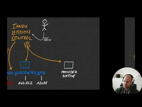 Multicluster and Multicloud Demo with TKG and TSM I VMware Tanzu