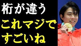 【羽生結弦】twitterで話題の有名人ランキング男性1位、総合2位に羽生結弦!「これマジですごいね露出もかなり少なかったのに」#yuzuruhanyu 羽生結弦 検索動画 11