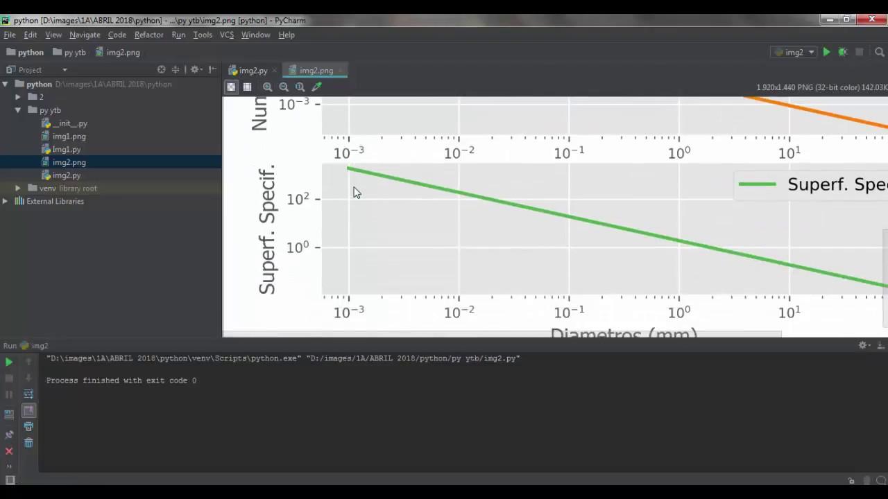 PyCharm Formato de sub-gráficos en Python sub graph format