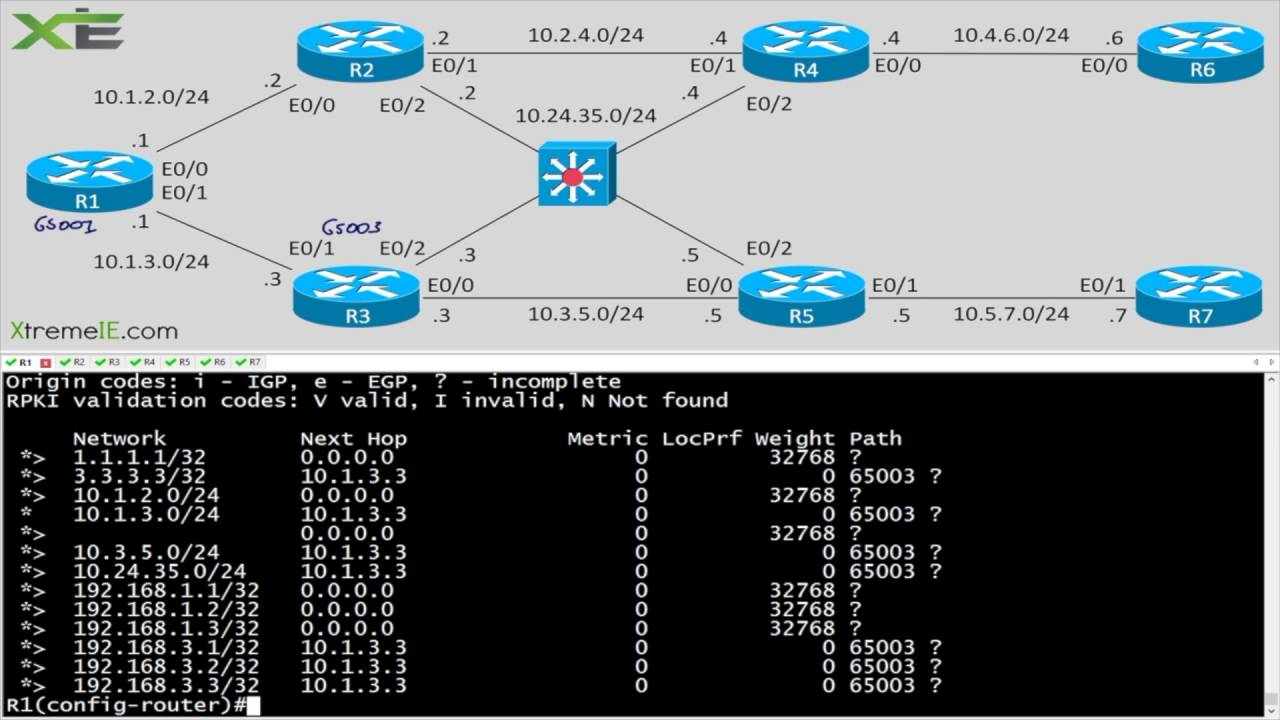 Setting up outbound route filtering in BGP