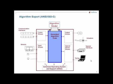ARM Cortex A,  R,  M Optimized Code Generation using MATLAB and Simulink