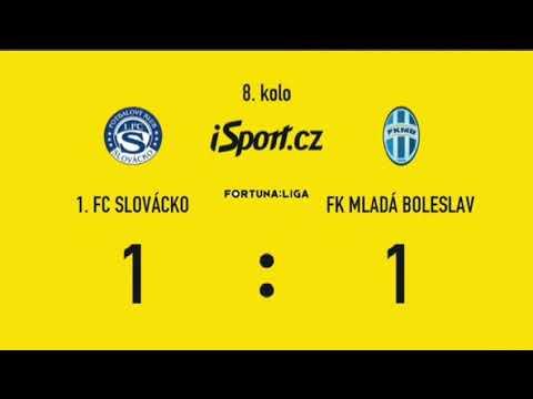 FK Mladá Boleslav Vs 1.FC Slovácko 8.kolo Fortuna Liga