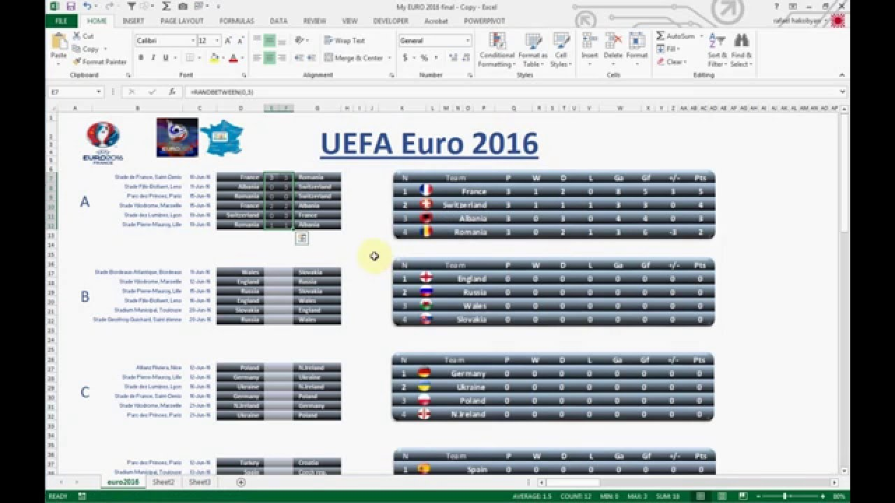 prediction for euro 2016 youtube. Black Bedroom Furniture Sets. Home Design Ideas