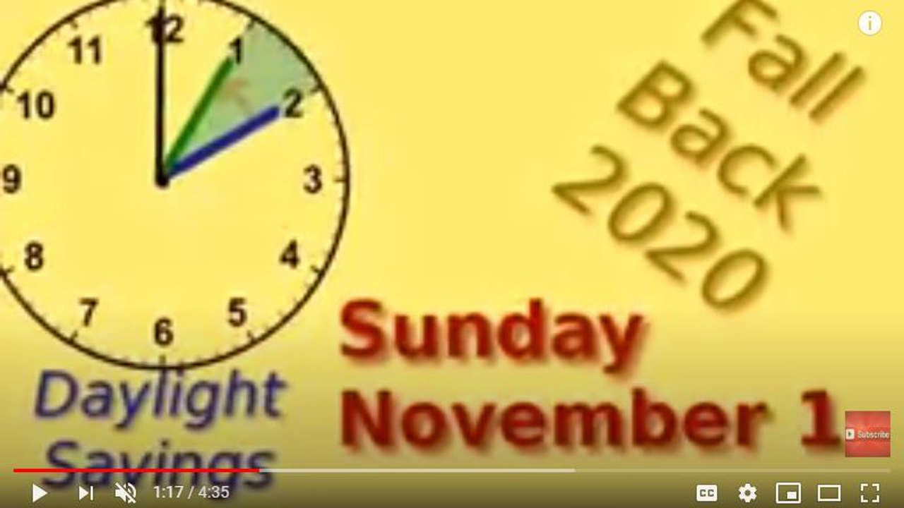 Daylight saving time 2020: When is it?
