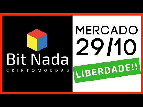 Mercado de Cripto! 29/10 Bitcoin / Litecoin / Poloniex deu ruim?