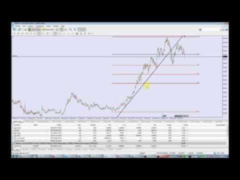 Achat EUR/CAD et GBP/USD ainsi que Vente du USD/JPY - 07/08/2013