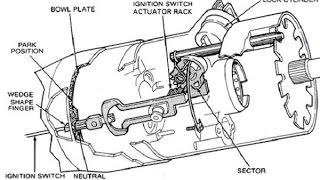 Complete Workshop Service Repair Manual