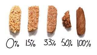 how-much-sawdust-can-you-put-in-a-rice-crispy