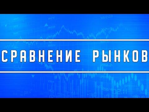 РТС или S&P500 (РФ или США), спекулировать или инвестировать?