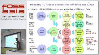 Hacking with x86 Windows Tablet and mobile devices on Linux -Kenji Shimono- FOSSASIA 2018