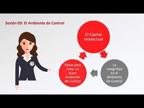 Sesión 03: Objetivos - Ambiente de Control