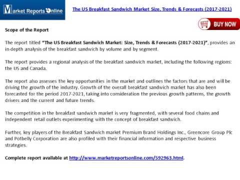 Breakfast Sandwich Market: 2017 US Industry Trends, Growth, Share, Size and 2021 Forecasts Report