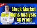 Stock Market Analysis New Highs- 4k Profit DayTrading