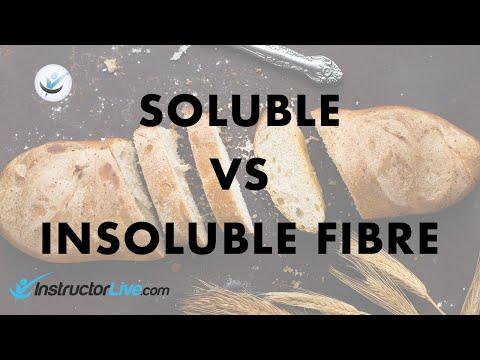 Soluble Vs Insoluble Fibre