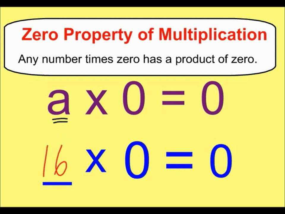 Zero Property Of Multiplication Youtube