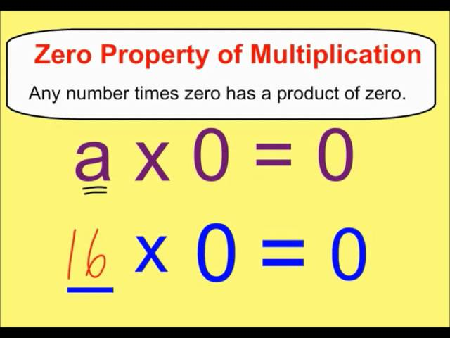 Zero Property of Multiplication with videos worksheets games – Zero Property of Multiplication Worksheet