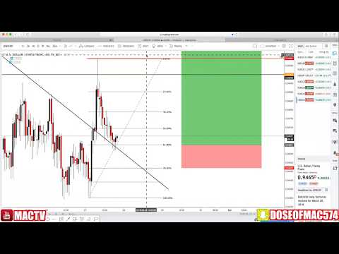 100+-pip-forex-trade-setup!-usd/chf-analysis-before-&-after!