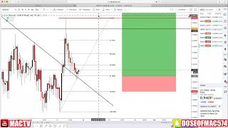 100+ PIP FOREX TRADE SETUP! USD/CHF ANALYSIS BEFORE & AFTER!