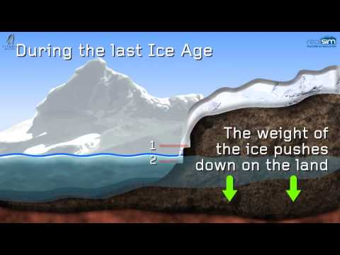 From Glaciation to Global Warming - A Story of Sea Level Change