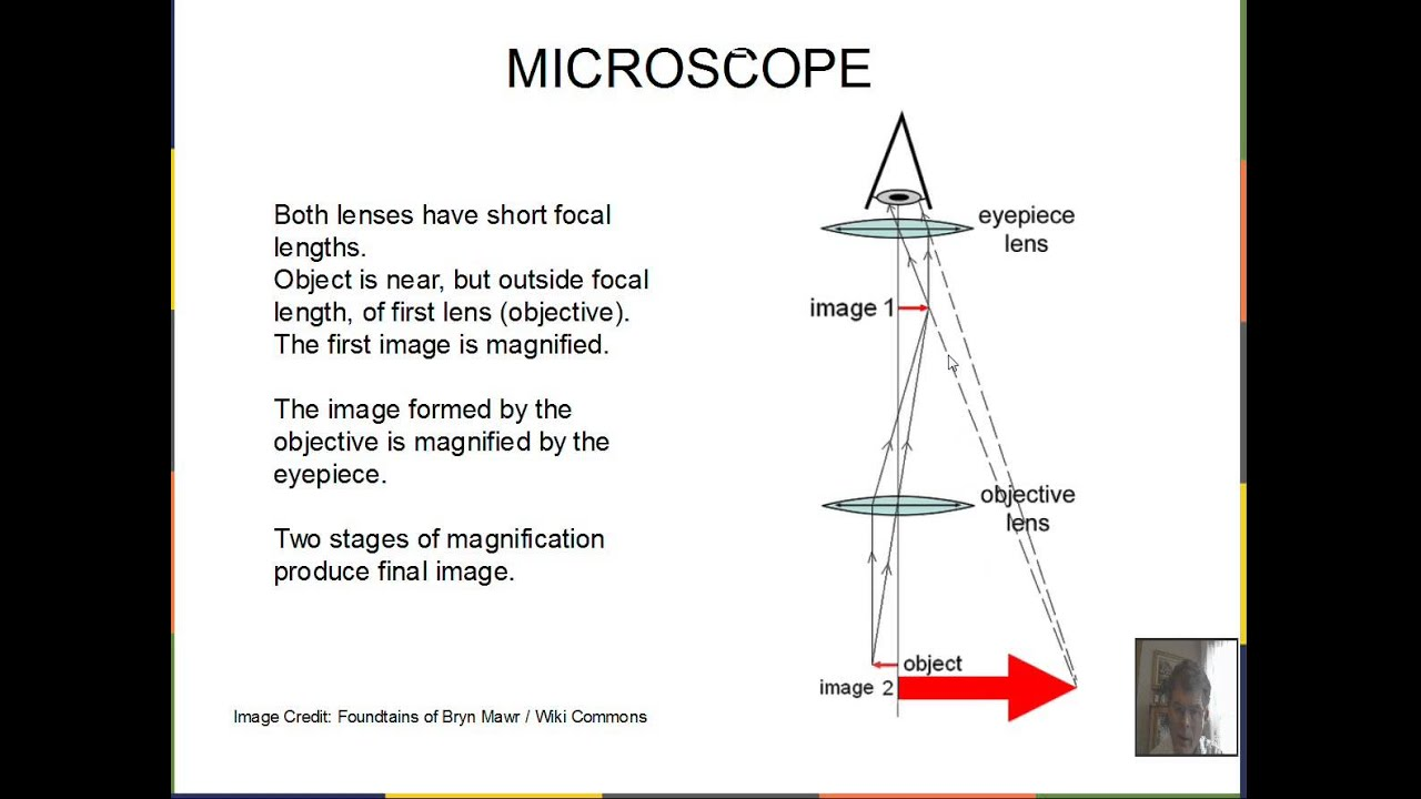 Microscope two converging lenses youtube microscope two converging lenses ccuart Image collections