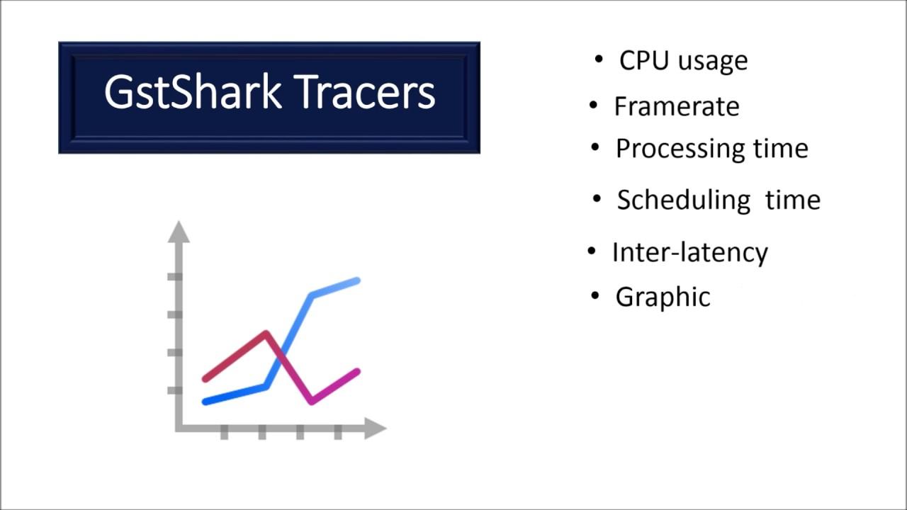 GstShark | Shark | GStreamer Shark