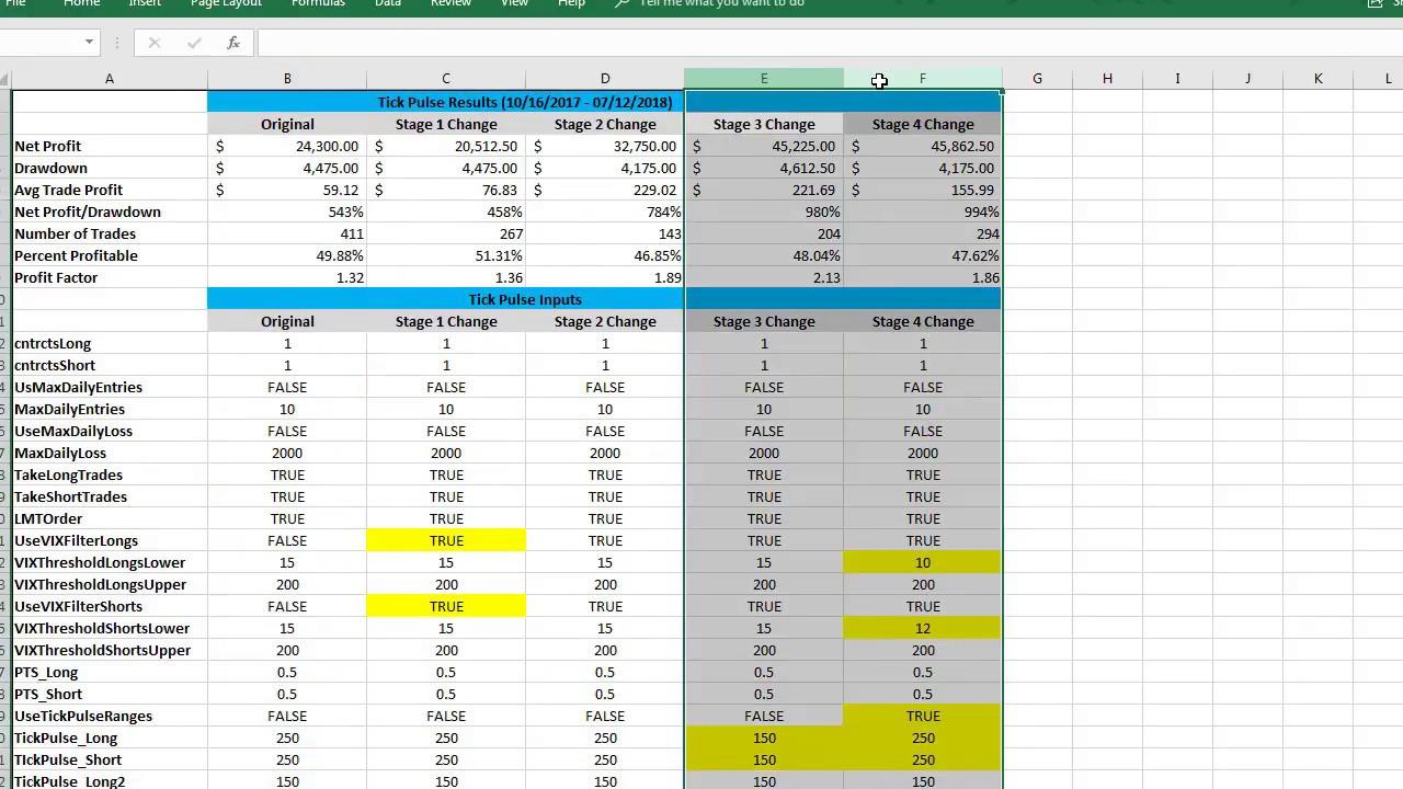 Tick Pulse V10 E-mini S&P VWAP Update – Capstone Trading Systems
