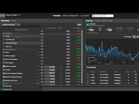 saxo trader demo account bitcoin jetzt kaufen