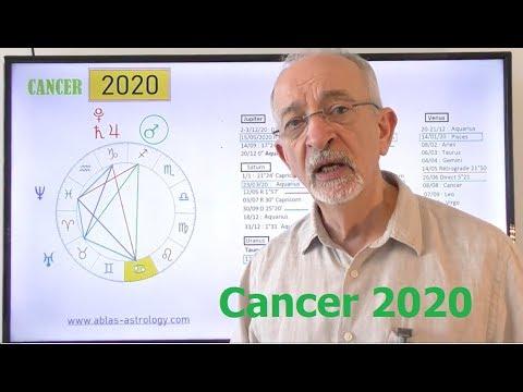 HOROSCOPE CANCER for 2020