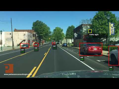 YOLOv2 Object Detection: MLK Street, Chattanooga, TN - Innovation District