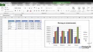 Excel 2010 Урок 23 Диаграммы [Animuschool]