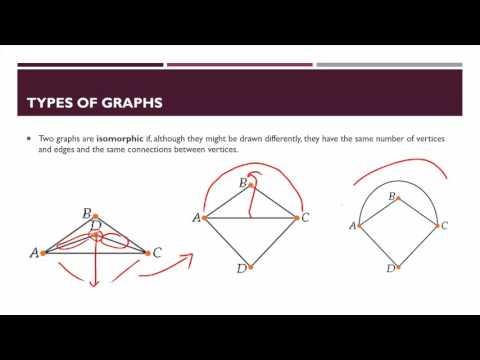 Planar Graphs & Euler's Formula
