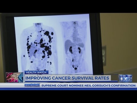 Dr. Campbell: Cancer death rates continue to drop in US