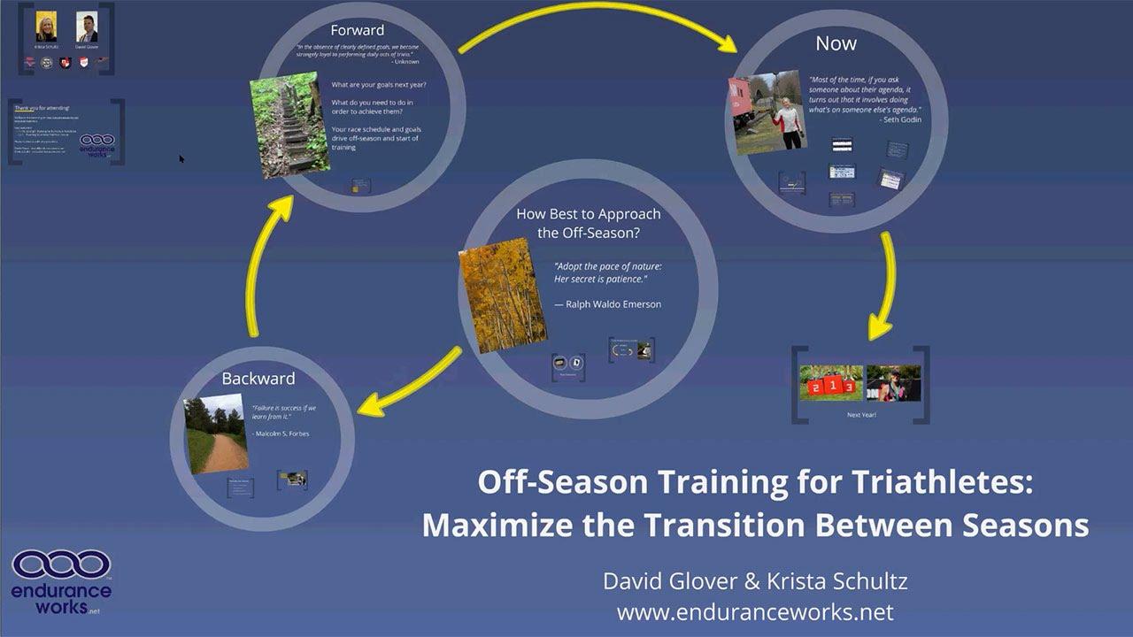 Off season training for triathletes maximize the transition off season training for triathletes maximize the transition between season webinar pooptronica Images