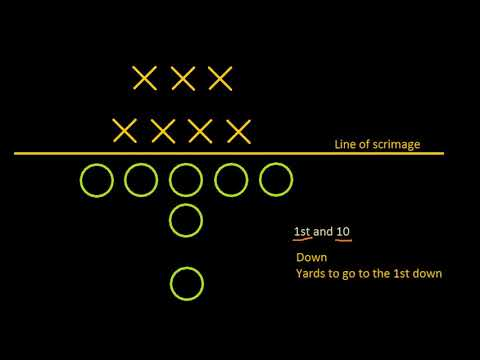 Best American Football Tutorial - Gameplay - Downs and Yards to Go thumbnail