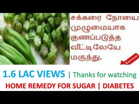 Karpa Pai Problem In Tamil