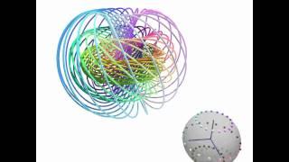 Hopf fibration -- fibers and base