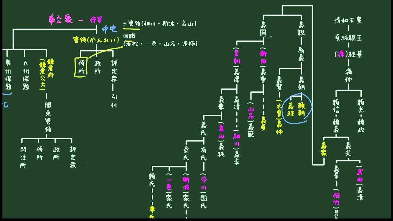 ケネディ 家 家 系図