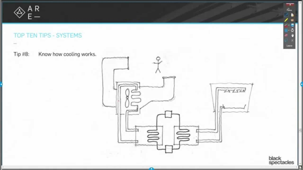 tip  8  understanding cooling and hvac
