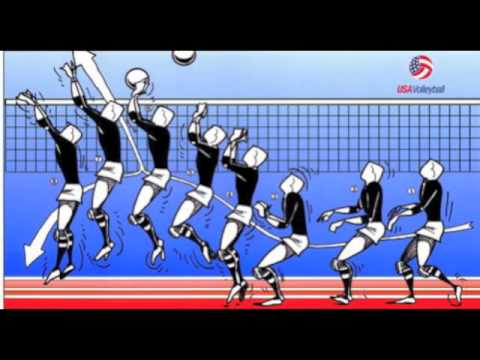 Six Skills Of Volleyball