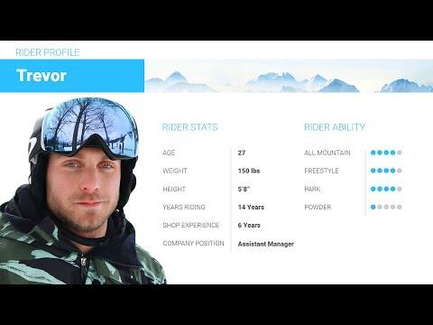 Trevor's Review-Ride Wild Life Snowboard 2018-Snowboards.com